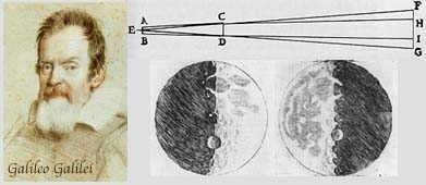 an analysis of the discoveries by galileo galilei On january 7, 1610 galileo galilei pointed a small twenty-power telescope at jupiter what he observed changed the way we understood the universe galileo noticed what appeared to be three small.